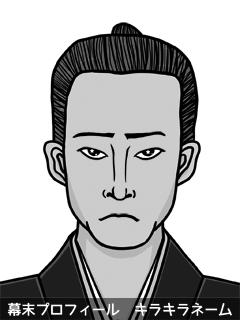 維新志士 島田 剛乱波 (しまだ ごりらっぱ)のイラスト画像