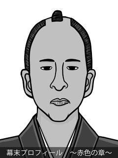 維新志士 阿部正弘のイラスト画像