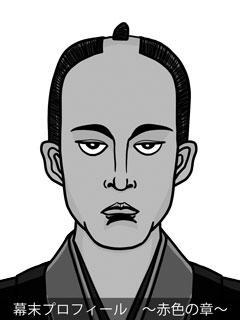 「徳川慶喜」の画像